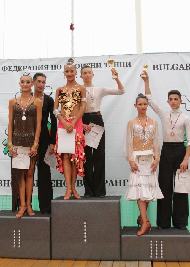 Шампиони на България по спортни танци за 2013 г.